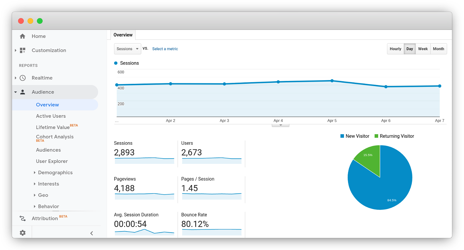 Why you should stop using Google Analytics on your website